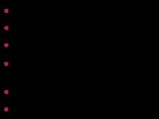 Cardio Perfusion Miocárdica con 13N-Amonio