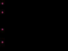 Cardio Viabilidad Miocá¡rdica con 13N-Amonio y 18F-FDG