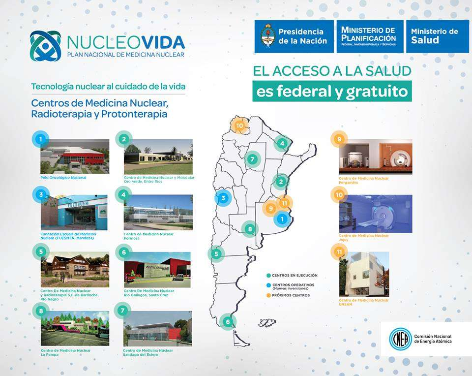 NucleoVida PLAN NACIONAL